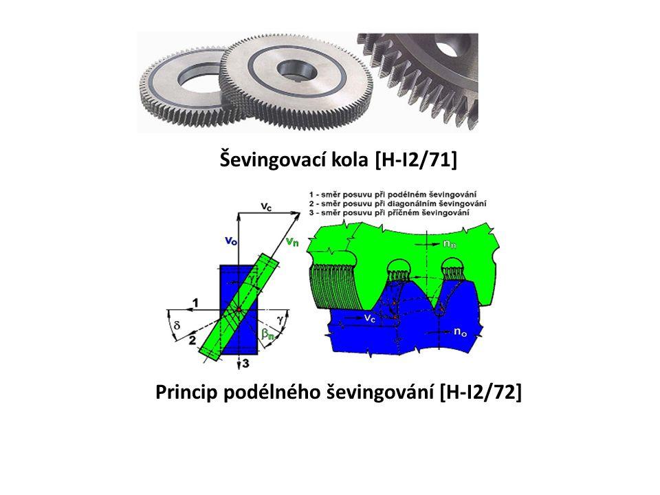 Ševingovací kola [H-I2/71] Princip podélného ševingování [H-I2/72]